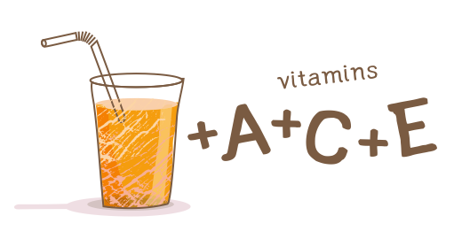 Image result for vitamins a c e
