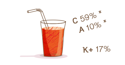 Πορτοκάλι, Μήλο & Καρότο - Διατηρούμε